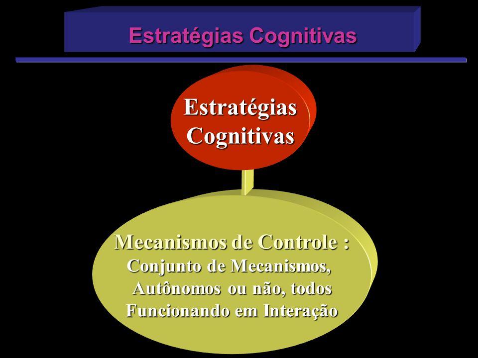 Mecanismos de Controle : Conjunto de Mecanismos, Autônomos ou não, todos Funcionando em Interação EstratégiasCognitivas