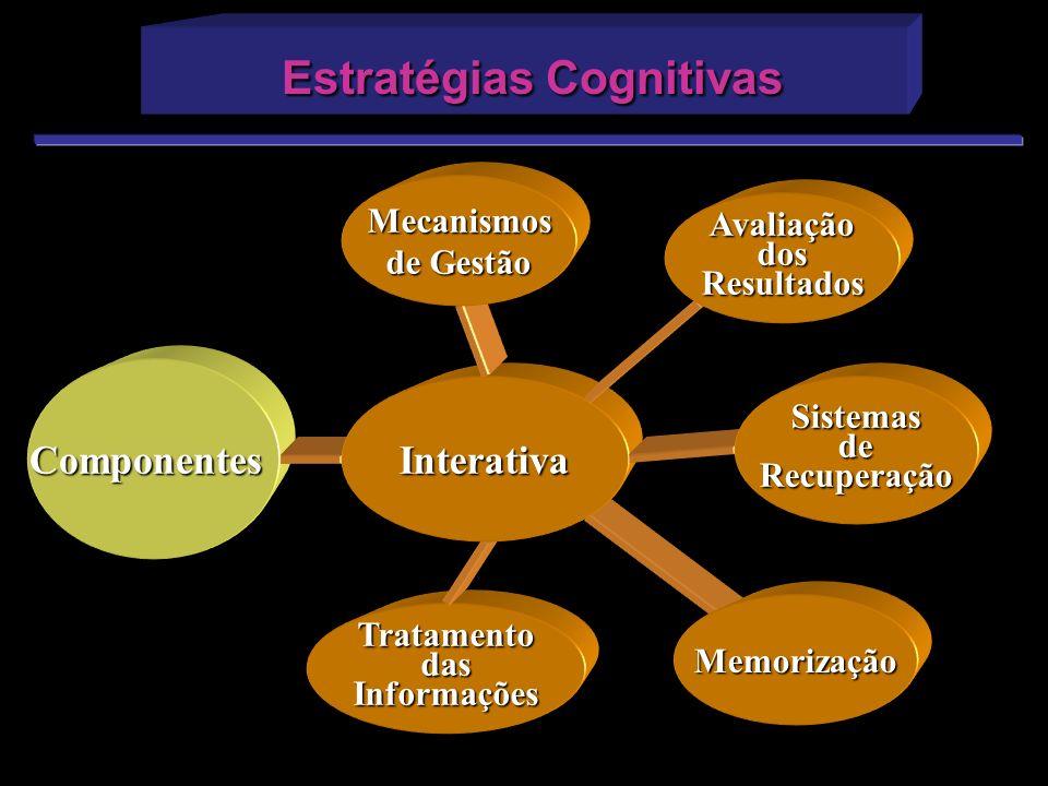 Estratégias Cognitivas Estratégias Cognitivas Componentes TratamentodasInformações InterativaSistemasdeRecuperação AvaliaçãodosResultados Mecanismos d