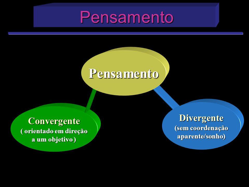 Convergente ( orientado em direção a um objetivo ) Pensamento Pensamento Pensamento Divergente (sem coordenação aparente/sonho)