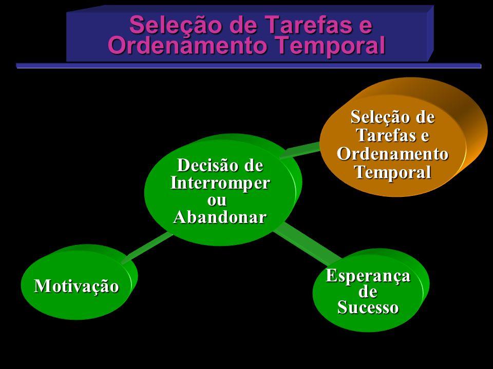 Motivação Seleção de Tarefas e Ordenamento Temporal Seleção de Tarefas e Ordenamento Temporal Decisão de InterromperouAbandonar EsperançadeSucesso Sel
