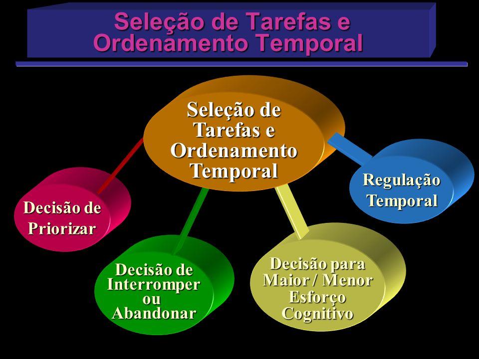 Seleção de Tarefas e Ordenamento Temporal Seleção de Tarefas e Ordenamento Temporal Decisão de Priorizar InterromperouAbandonar Decisão para Maior / M
