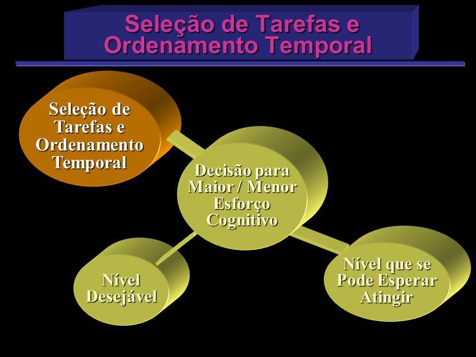 Seleção de Tarefas e Ordenamento Temporal Seleção de Tarefas e Ordenamento Temporal Seleção de Tarefas e OrdenamentoTemporal NívelDesejável Nível que