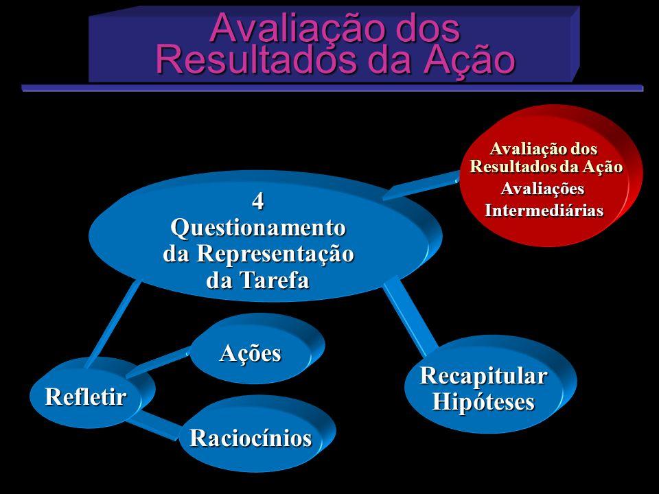 Avaliação dos Resultados da Ação Avaliação dos Resultados da Ação 4Questionamento da Representação da Tarefa Avaliação dos Resultados da Ação Avaliaçõ