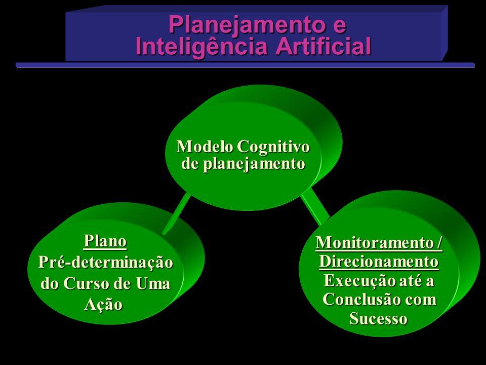 Planejamento e Inteligência Artificial Planejamento e Inteligência Artificial PlanoPré-determinação do Curso de Uma Ação Monitoramento / Direcionament