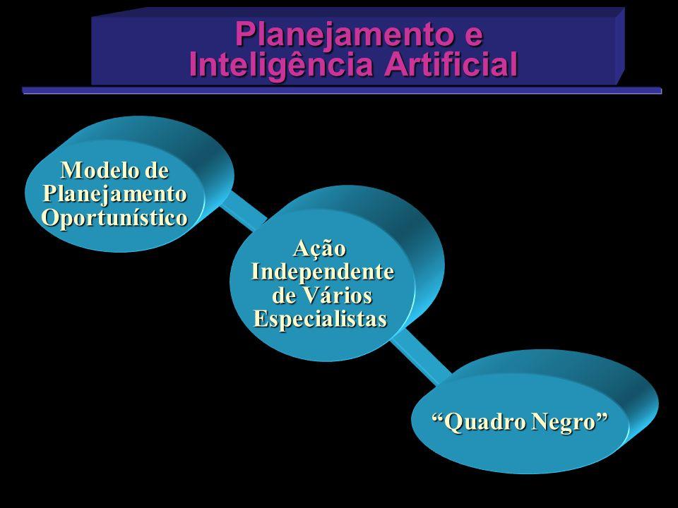 Planejamento e Inteligência Artificial Planejamento e Inteligência Artificial Modelo de PlanejamentoOportunístico AçãoIndependente de Vários Especiali