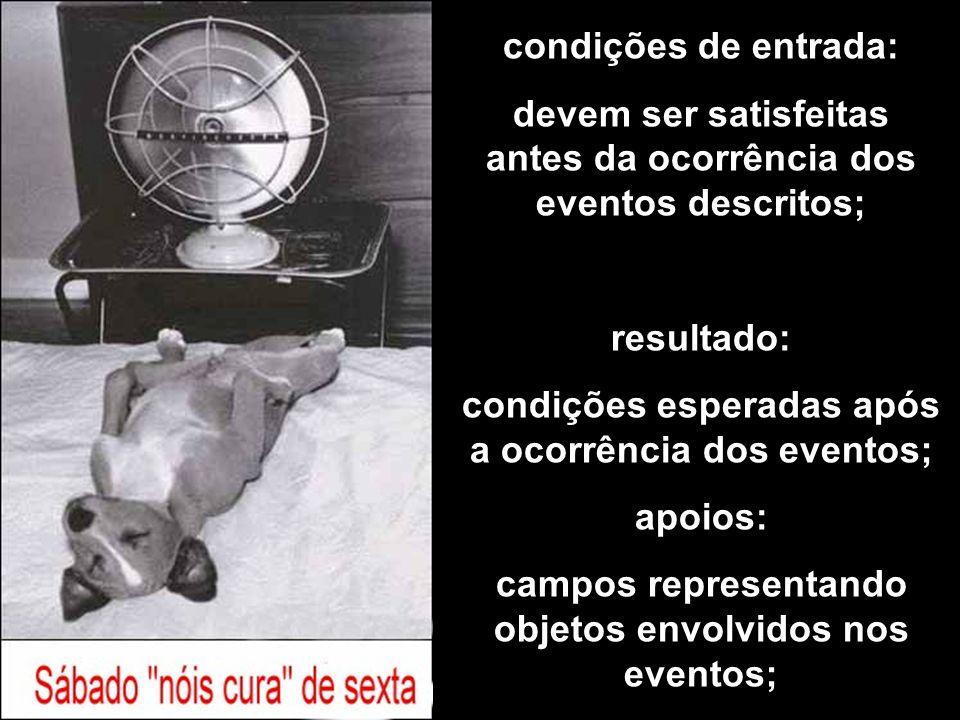 condições de entrada: devem ser satisfeitas antes da ocorrência dos eventos descritos; resultado: condições esperadas após a ocorrência dos eventos; a