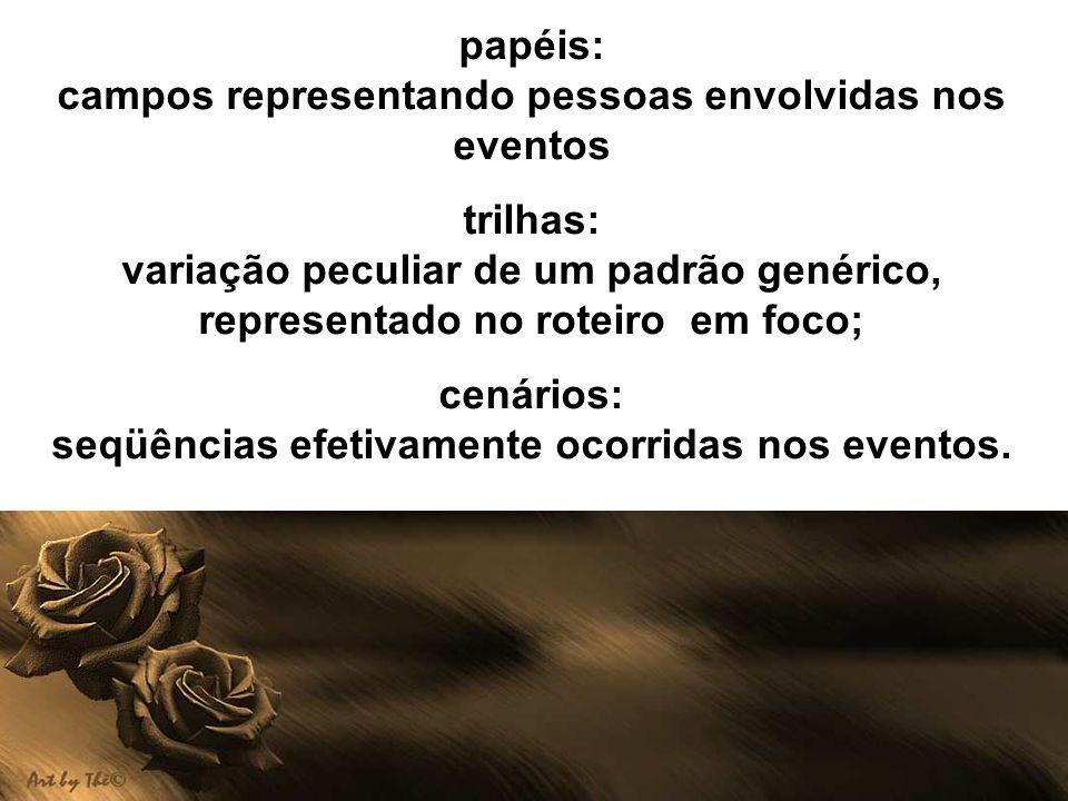 papéis: campos representando pessoas envolvidas nos eventos trilhas: variação peculiar de um padrão genérico, representado no roteiro em foco; cenário