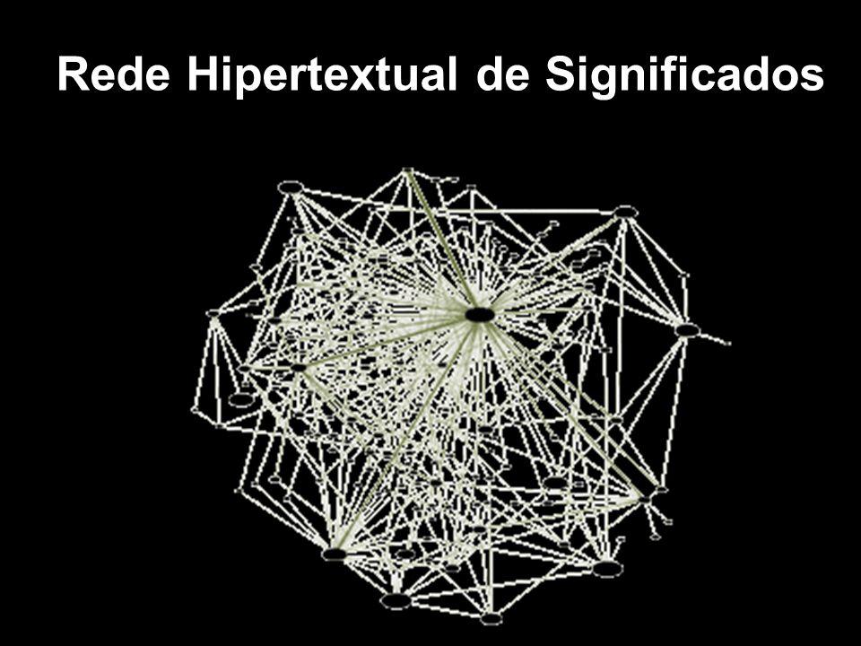 Rede Hipertextual de Significados
