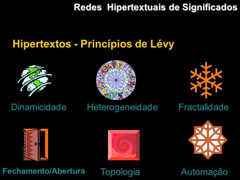 Redes Hipertextuais de Significados Hipertextos - Princípios de Lévy Heterogeneidade Dinamicidade Fractalidade Fechamento/Abertura Topologia Automação