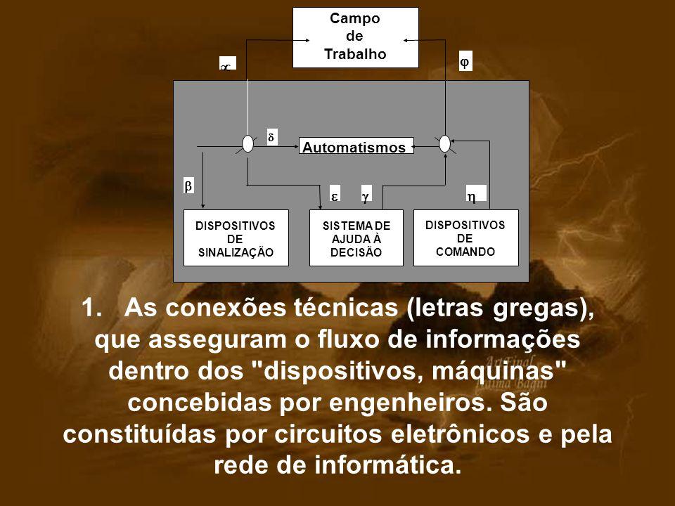 1. As conexões técnicas (letras gregas), que asseguram o fluxo de informações dentro dos