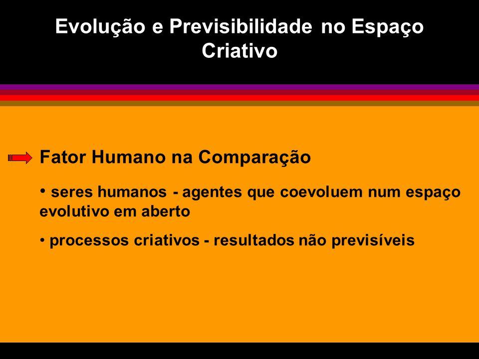 Evolução e Previsibilidade no Espaço Criativo Fator Humano na Comparação seres humanos - agentes que coevoluem num espaço evolutivo em aberto processos criativos - resultados não previsíveis