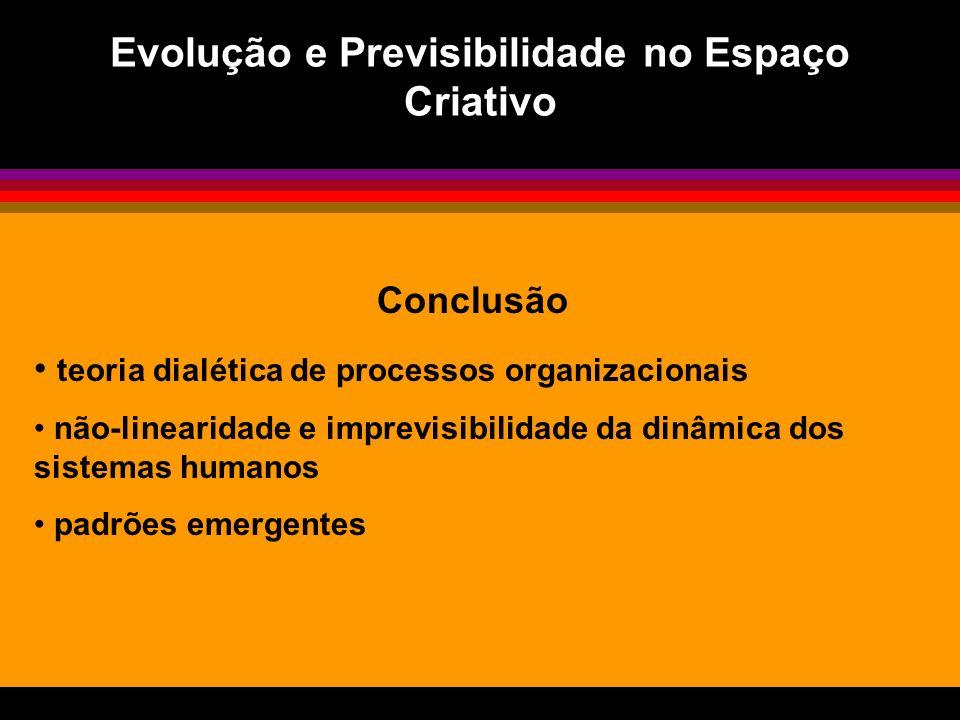 Evolução e Previsibilidade no Espaço Criativo Conclusão teoria dialética de processos organizacionais não-linearidade e imprevisibilidade da dinâmica