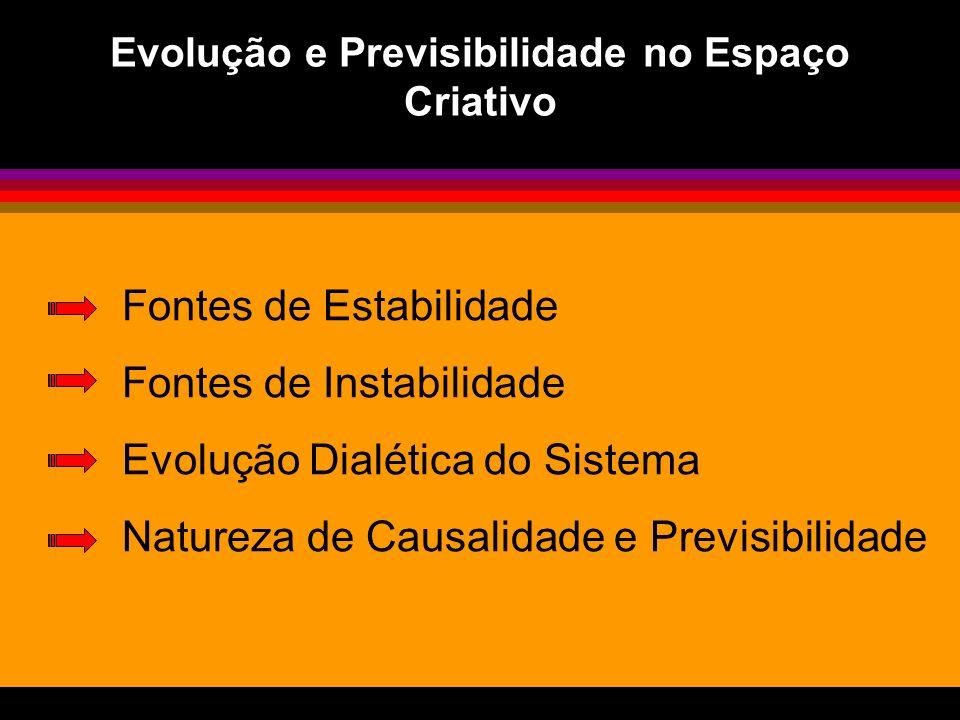Evolução e Previsibilidade no Espaço Criativo Fontes de Estabilidade Fontes de Instabilidade Evolução Dialética do Sistema Natureza de Causalidade e P