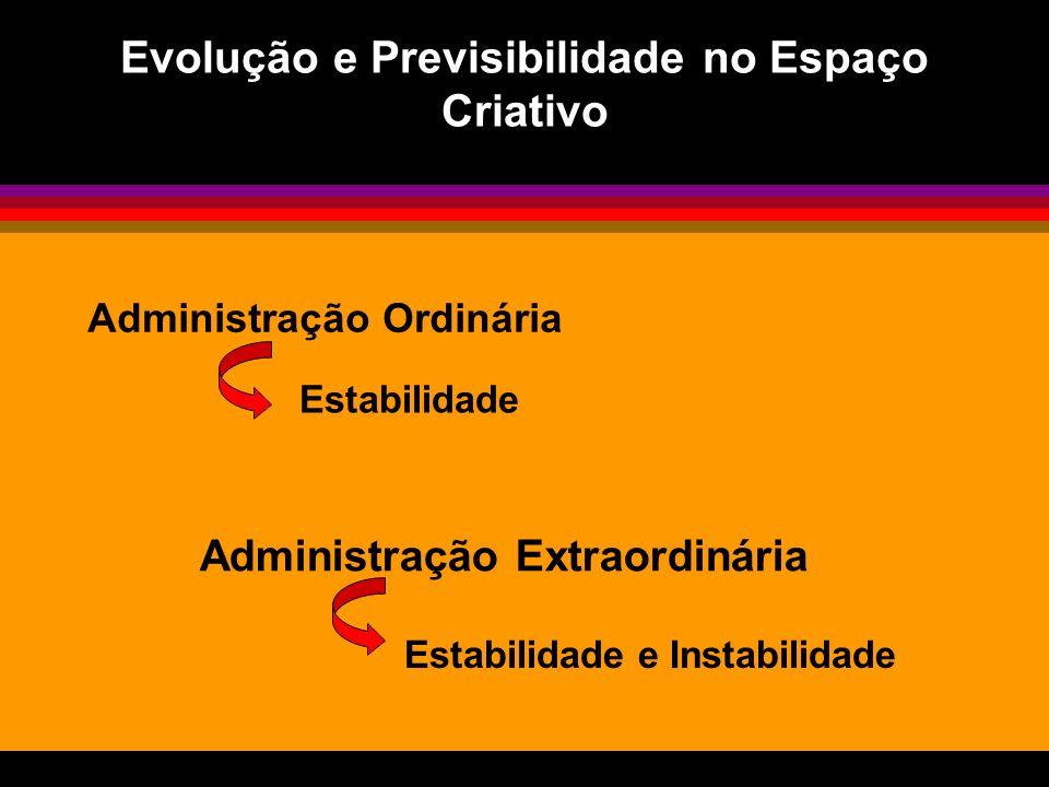 Evolução e Previsibilidade no Espaço Criativo Administração Ordinária Administração Extraordinária Estabilidade Estabilidade e Instabilidade