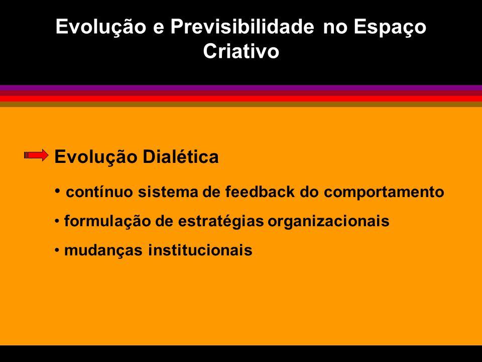 Evolução e Previsibilidade no Espaço Criativo Evolução Dialética contínuo sistema de feedback do comportamento formulação de estratégias organizacionais mudanças institucionais