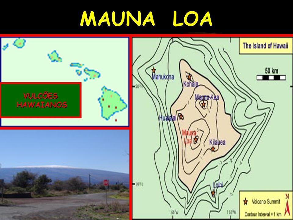 MAUNA LOAVULCÕES HAWAIANOS HAWAIANOS