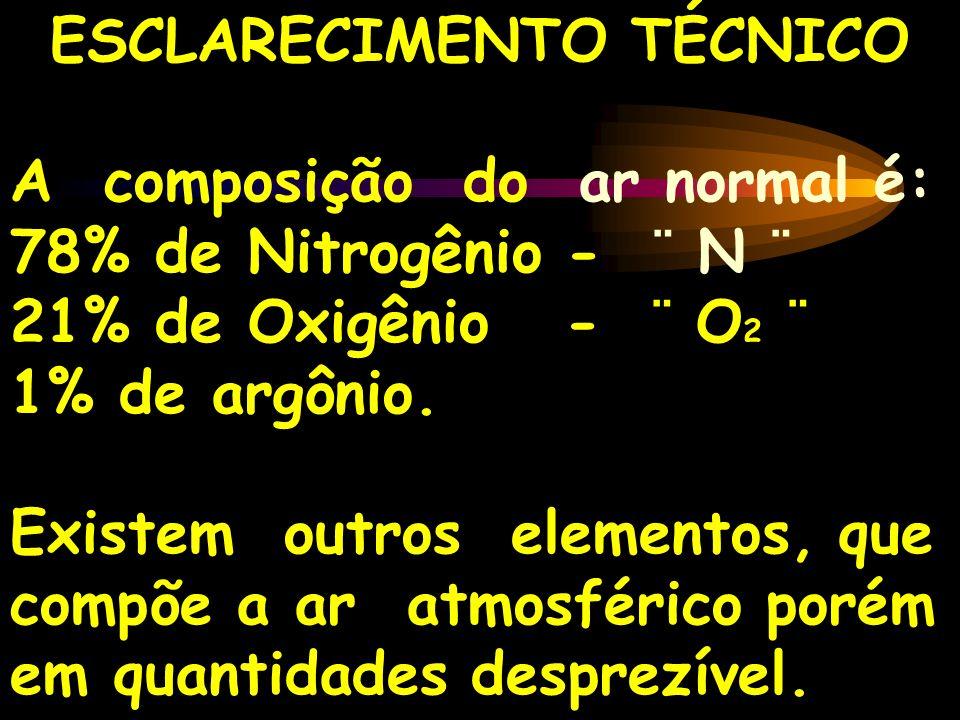 ESCLARECIMENTO TÉCNICO A composição do ar normal é: 78% de Nitrogênio - ¨ N ¨ 21% de Oxigênio - ¨ O 2 ¨ 1% de argônio. Existem outros elementos, que c