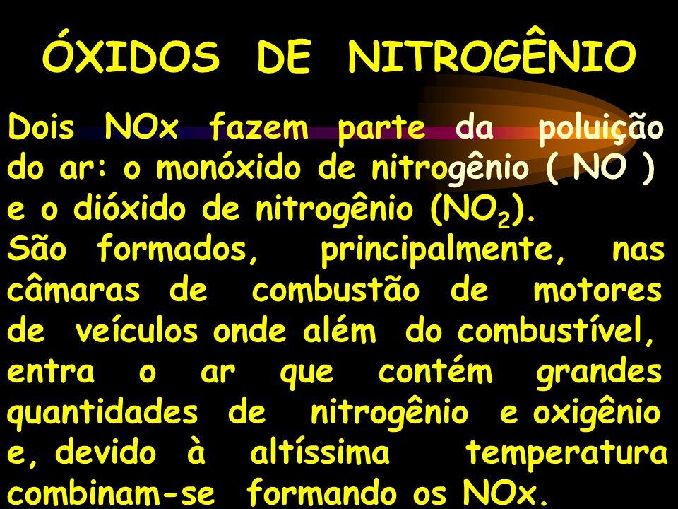 ÓXIDOS DE NITROGÊNIO Dois NOx fazem parte da poluição do ar: o monóxido de nitrogênio ( NO ) e o dióxido de nitrogênio (NO 2 ). São formados, principa