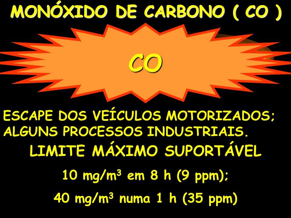MONÓXIDO DE CARBONO ( CO ) ESCAPE DOS VEÍCULOS MOTORIZADOS; ALGUNS PROCESSOS INDUSTRIAIS. LIMITE MÁXIMO SUPORTÁVEL 10 mg/m 3 em 8 h (9 ppm); 40 mg/m 3