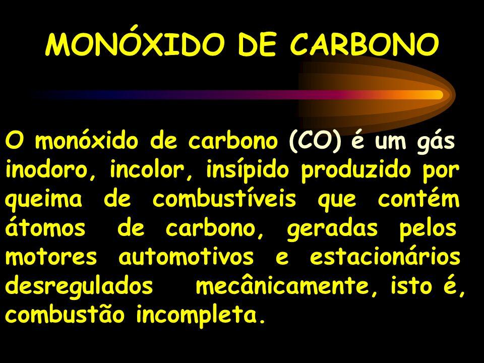 MONÓXIDO DE CARBONO O monóxido de carbono (CO) é um gás inodoro, incolor, insípido produzido por queima de combustíveis que contém átomos de carbono,