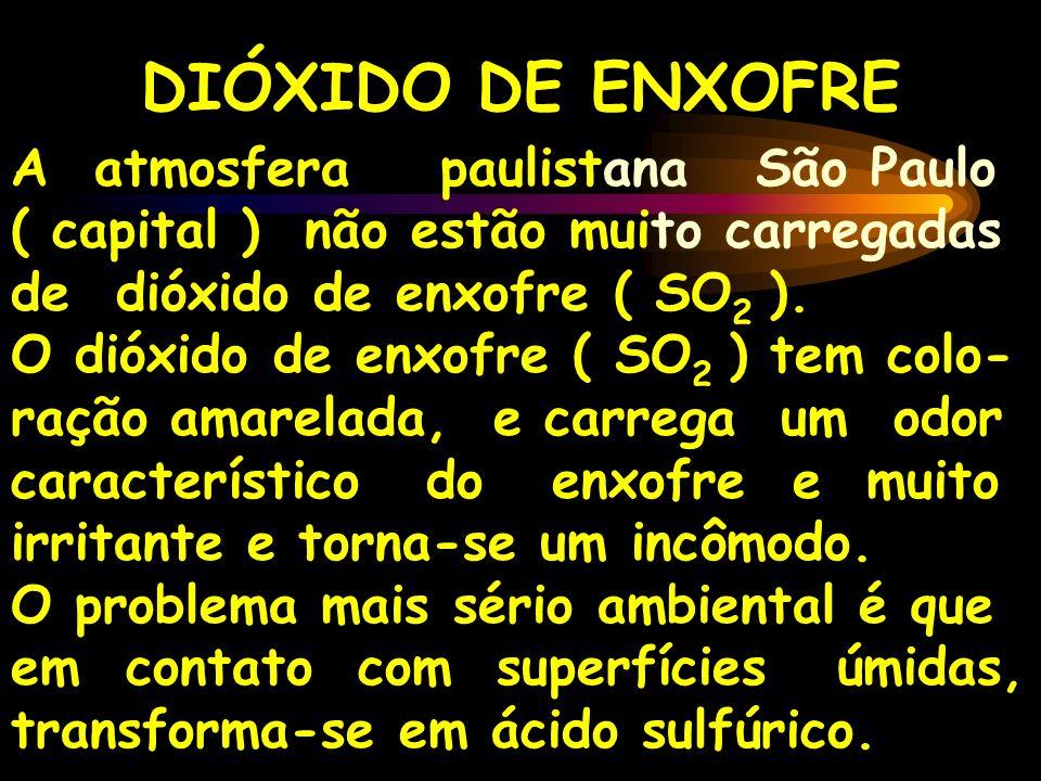 DIÓXIDO DE ENXOFRE A atmosfera paulistana São Paulo ( capital ) não estão muito carregadas de dióxido de enxofre ( SO 2 ). O dióxido de enxofre ( SO 2