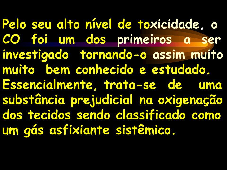 Contaminação de origem natural CONTAMINANTE FONTE NATURAL QUANTIDADE (milhões de ton) Dióxido de Enxôfre (SO2) Vulcões 6 a 12 Ácido sulfídrico (H2S) Vulcões e ações biológicas em pântanos 30 a 100 Monóxido de carbono (CO) Incêndios florestais 3000 Óxidos de Nitrogênio (NOx) Ações bacterianas em solos 60 a 270 Amoníaco (NH3) Decomposição biológica 100 a 200 Óxido Nitroso ( N2O) Ação biológica em solos 100 a 450 Hidrocarbonetos (predominantemente metano) CH4 Diversos processos biológicos 300 a 1600 CLASSIFICAÇÃO DOS PRINCIPAIS POLUENTES LANÇADOS PELO HOMEM NA ATMOSFERA Tabela 1 - Fontes características e efeitos dos principais poluentes na atmosfera POLUENTE CARACTERÍSTICA FONTES PRINCIPAIS EFEITOS GERAIS SOBRE A SAÚDE Partículas totais em suspensão (PTS) Partúiculas de material sólido ou líquido que ficam suspensas no ar na forma de poeira, neblina, aerosol, fumaça ou fuligem etc.