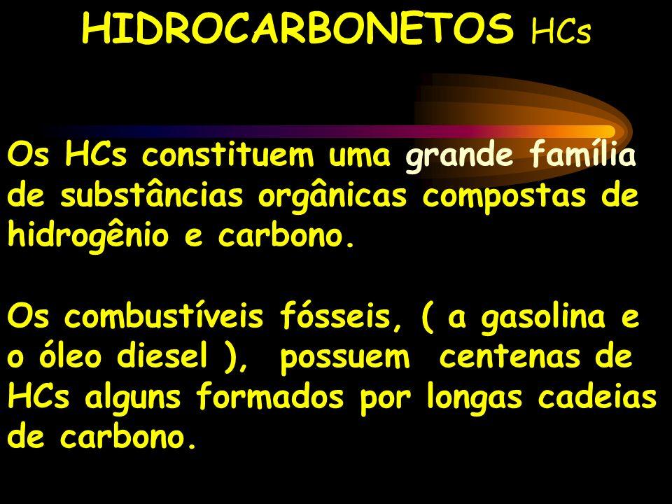 HIDROCARBONETOS HCs Os HCs constituem uma grande família de substâncias orgânicas compostas de hidrogênio e carbono. Os combustíveis fósseis, ( a gaso