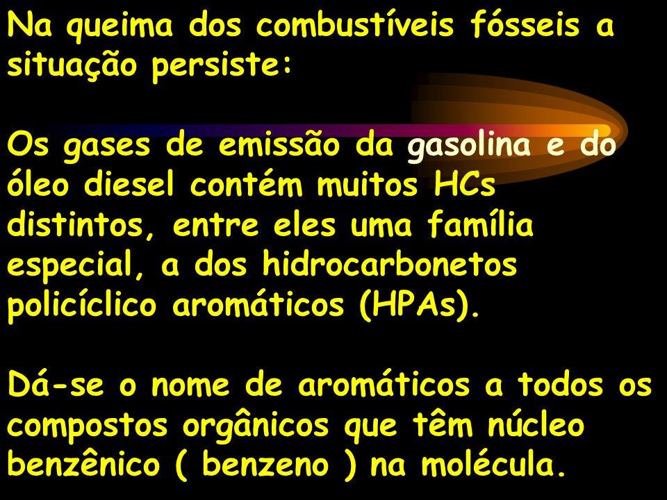 Na queima dos combustíveis fósseis a situação persiste: Os gases de emissão da gasolina e do óleo diesel contém muitos HCs distintos, entre eles uma f