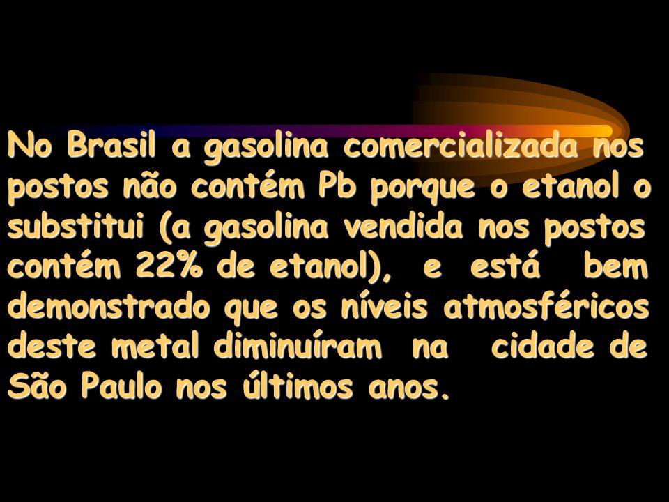 No Brasil a gasolina comercializada nos postos não contém Pb porque o etanol o substitui (a gasolina vendida nos postos contém 22% de etanol), e está