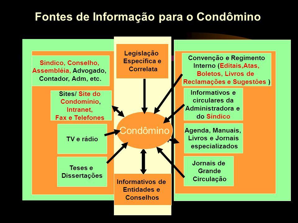 Fontes de Informação para o Síndico Teses e Dissertações Sites Administradores Advogados Contadores Corretores D Legislação Específica e Correlata Inf