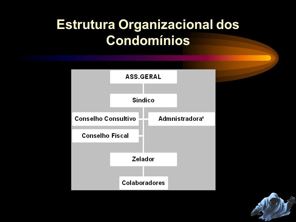 Fundamentos Cognitivos da Informação A Comunicação nos Condomínios residenciais, comerciais e mistos assessoradas pelas administradoras – fluxo de inf