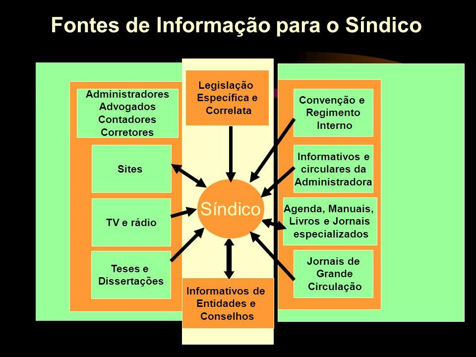 Advogados; Administradores; Contabilistas; Corretores de Imóveis. Fontes de Informação para o Síndico: Pessoal (Consultoria)