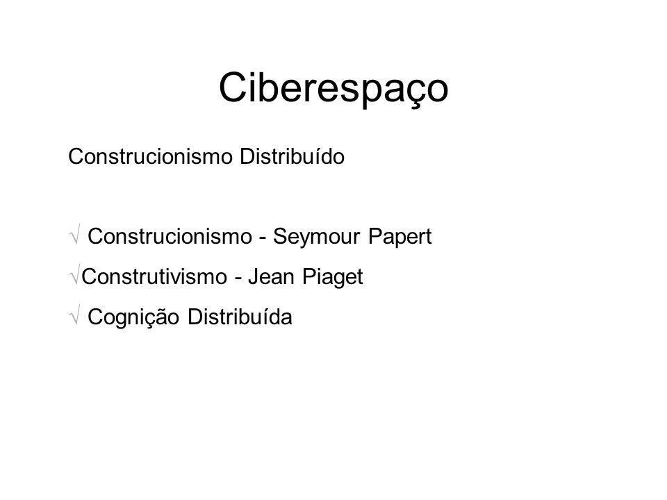Ciberespaço Construcionismo Distribuído Construcionismo - Seymour Papert Construtivismo - Jean Piaget Cognição Distribuída