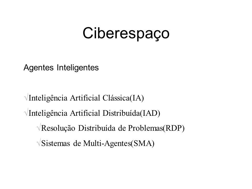 Ciberespaço Agentes Inteligentes Inteligência Artificial Clássica(IA) Inteligência Artificial Distribuída(IAD) Resolução Distribuída de Problemas(RDP)