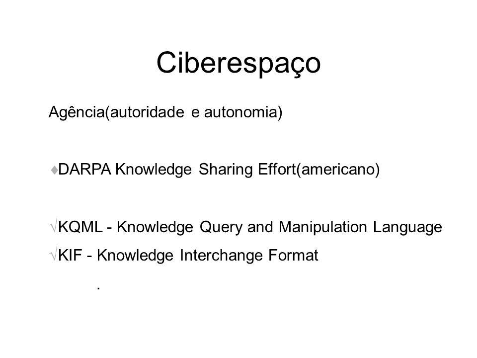 Ciberespaço Agência(autoridade e autonomia) DARPA Knowledge Sharing Effort(americano) KQML - Knowledge Query and Manipulation Language KIF - Knowledge