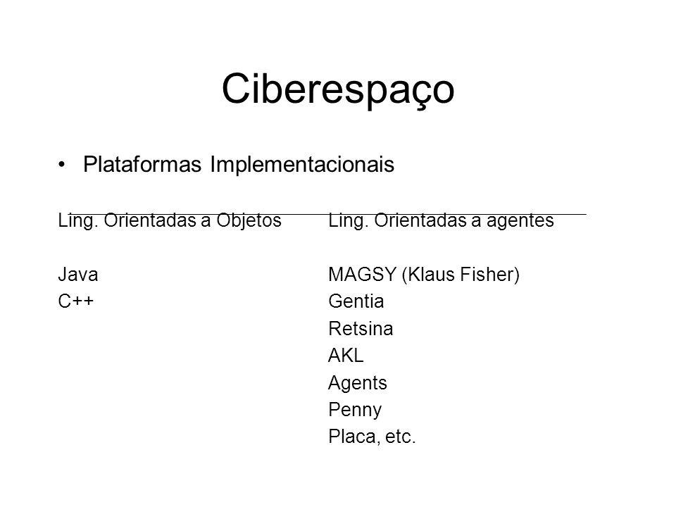 Ciberespaço Plataformas Implementacionais Ling. Orientadas a ObjetosLing. Orientadas a agentes JavaMAGSY (Klaus Fisher) C++Gentia Retsina AKL Agents P
