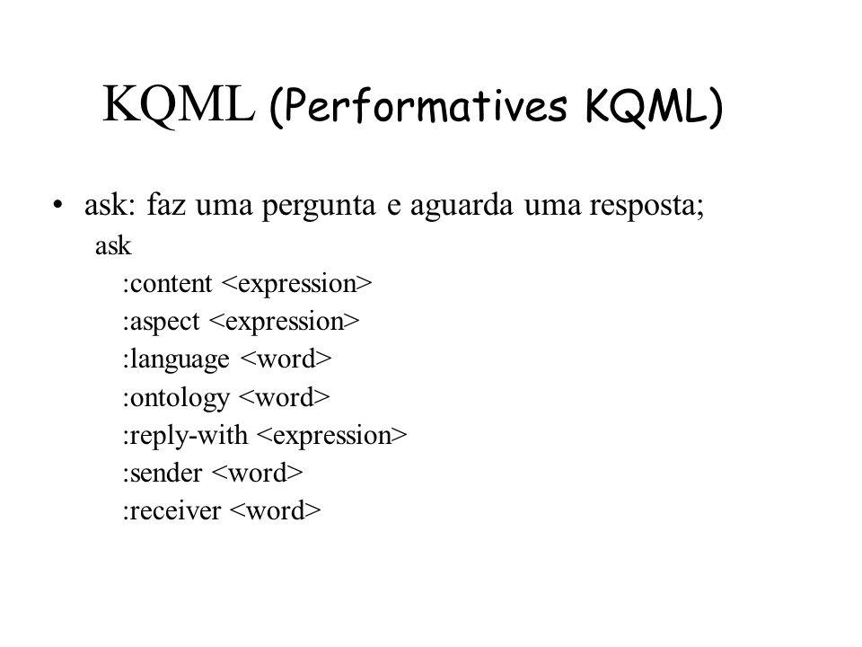 KQML (Performatives KQML) ask: faz uma pergunta e aguarda uma resposta; ask :content :aspect :language :ontology :reply-with :sender :receiver