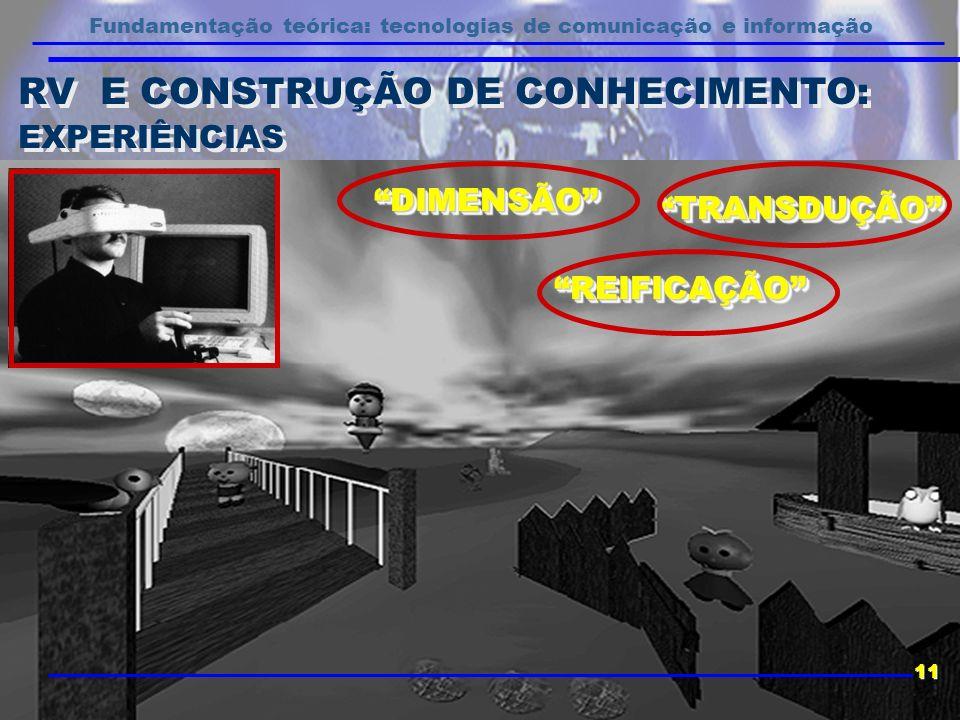 RV E CONSTRUÇÃO DE CONHECIMENTO: EXPERIÊNCIAS RV E CONSTRUÇÃO DE CONHECIMENTO: EXPERIÊNCIAS DIMENSÃODIMENSÃO TRANSDUÇÃOTRANSDUÇÃO REIFICAÇÃOREIFICAÇÃO