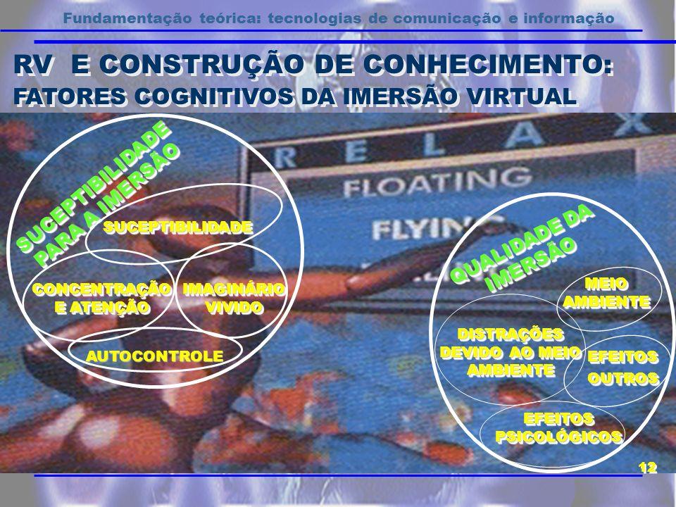 RV E CONSTRUÇÃO DE CONHECIMENTO: FATORES COGNITIVOS DA IMERSÃO VIRTUAL RV E CONSTRUÇÃO DE CONHECIMENTO: FATORES COGNITIVOS DA IMERSÃO VIRTUAL SUCEPTIB
