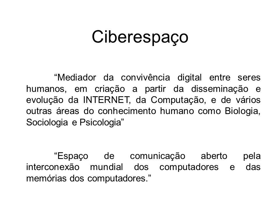 Ciberespaço Mediador da convivência digital entre seres humanos, em criação a partir da disseminação e evolução da INTERNET, da Computação, e de vário