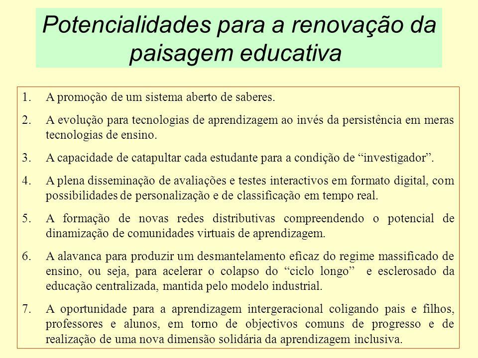 Potencialidades para a renovação da paisagem educativa 1.A promoção de um sistema aberto de saberes. 2.A evolução para tecnologias de aprendizagem ao