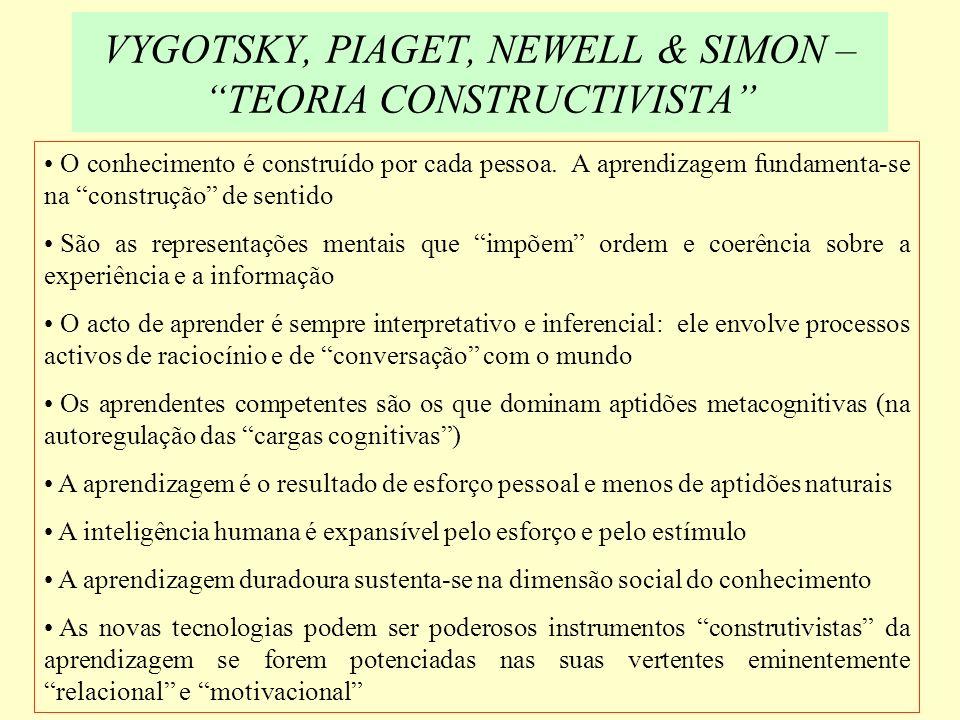 VYGOTSKY, PIAGET, NEWELL & SIMON – TEORIA CONSTRUCTIVISTA O conhecimento é construído por cada pessoa. A aprendizagem fundamenta-se na construção de s