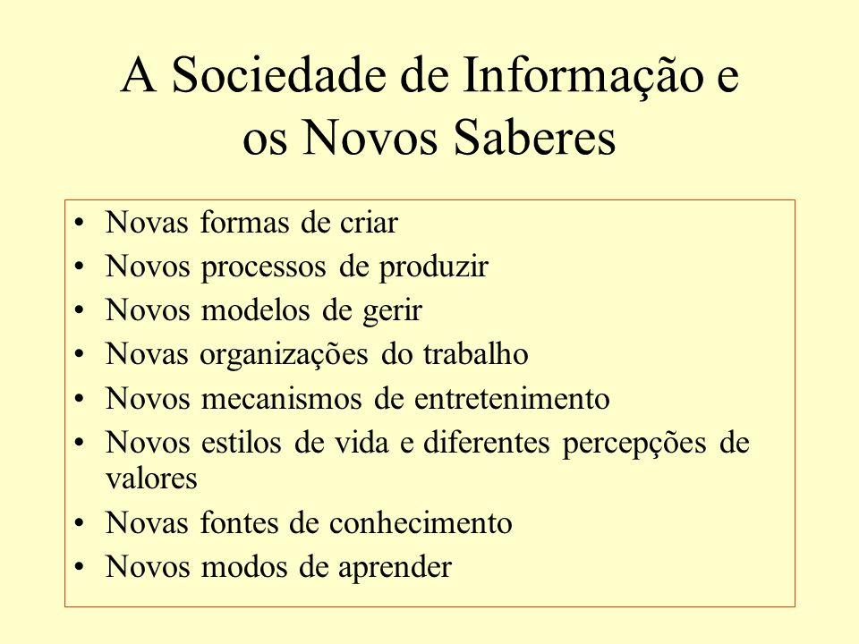 A Sociedade de Informação e os Novos Saberes Novas formas de criar Novos processos de produzir Novos modelos de gerir Novas organizações do trabalho N