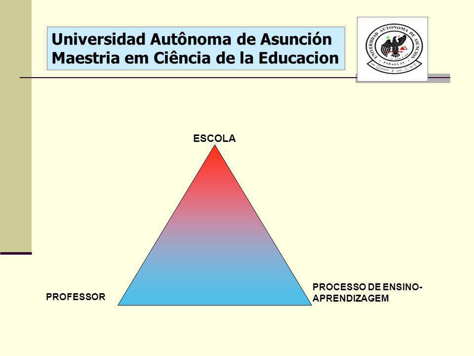 ESCOLA PROFESSOR PROCESSO DE ENSINO- APRENDIZAGEM Universidad Autônoma de Asunción Maestria em Ciência de la Educacion