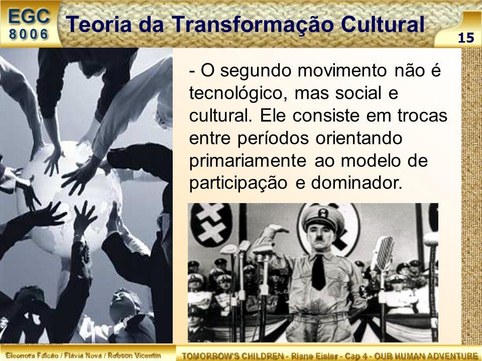- O segundo movimento não é tecnológico, mas social e cultural. Ele consiste em trocas entre períodos orientando primariamente ao modelo de participaç