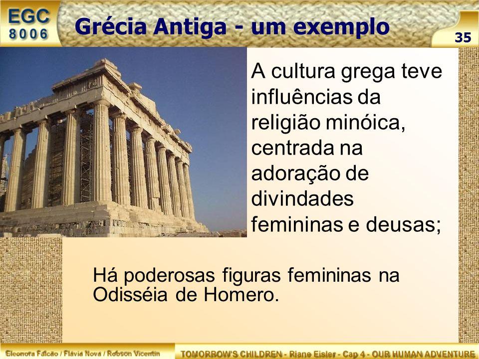Grécia Antiga - um exemplo A cultura grega teve influências da religião minóica, centrada na adoração de divindades femininas e deusas; Há poderosas f