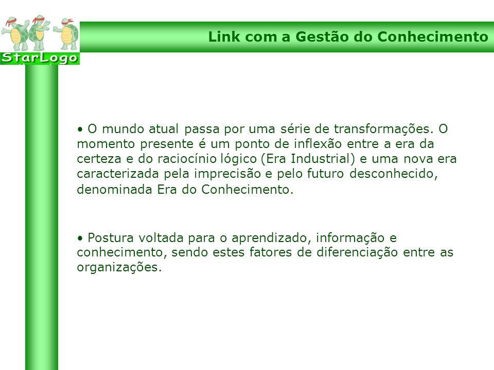 Link com a Gestão do Conhecimento O mundo atual passa por uma série de transformações.
