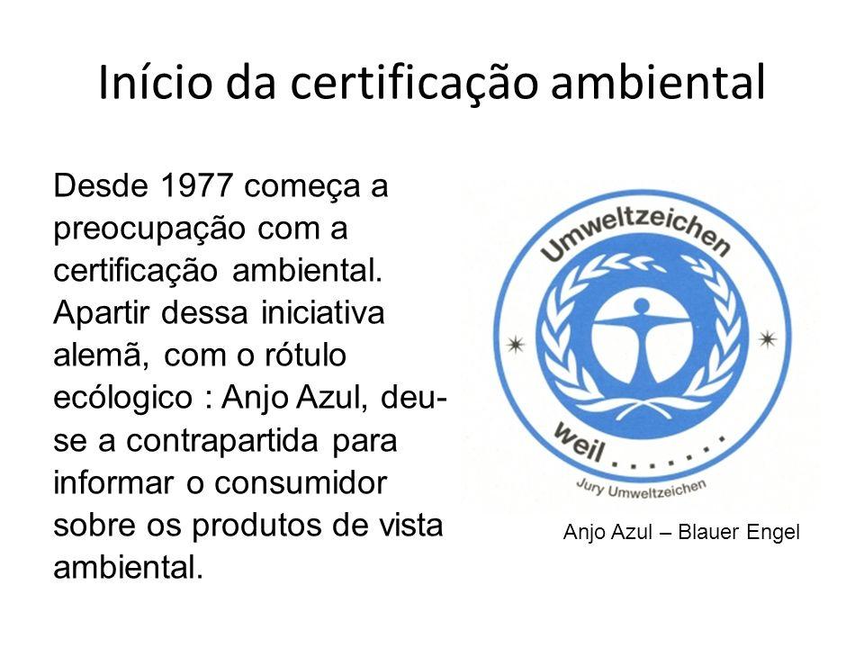 Início da certificação ambiental Desde 1977 começa a preocupação com a certificação ambiental. Apartir dessa iniciativa alemã, com o rótulo ecólogico