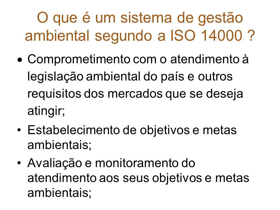 O que é um sistema de gestão ambiental segundo a ISO 14000 ? Comprometimento com o atendimento à legislação ambiental do país e outros requisitos dos