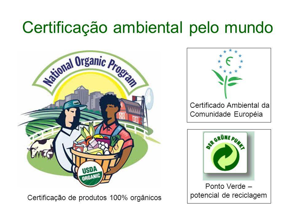 Certificação ambiental pelo mundo Certificação de produtos 100% orgânicos Ponto Verde – potencial de reciclagem Certificado Ambiental da Comunidade Eu